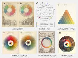 color wheel chart for teachers and students worksheet theory page