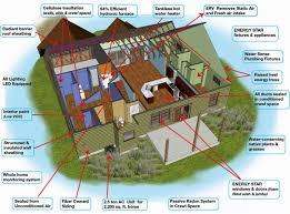 Efficiency Home Plans Efficient Home Design Energy Efficient Home Designs House Plans