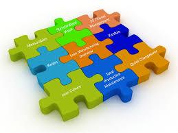 communication u2013 innovate2manage
