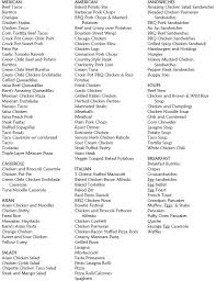 Dinner Ideas Pictures Best 20 Meal Planning Ideas On Pinterest Healthy Meal Planning