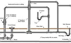 laundry sink plumbing diagram e l mustee sons 28cf big tub utilatub combo laundry within