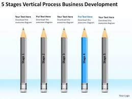 business development plan creating a strategic business