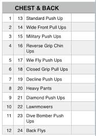 13 best exercise chest and back images on pinterest exercise