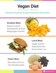 raw food diet meal plan the rawtarian raw food breakfast recipes