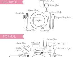 how to set a dinner table correctly dining table proper way set dining table setting dinner table