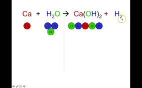 how to balance chemical equations simple method for beginners you