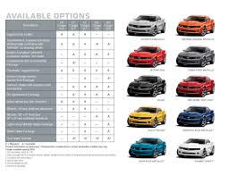 2010 camaro prices 2010 camaro prices announced v6 starts from 22 995 v8 from 30 995