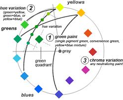 handprint mixing green