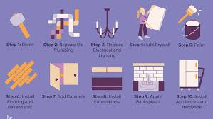 how to start planning a kitchen remodel steps to remodeling your kitchen
