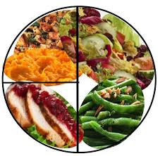take myplate to thanksgiving executive dining