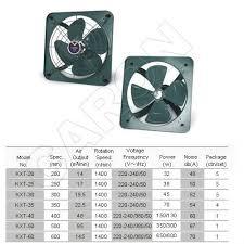600mm smoke ventilation fan smoke exhaust fan basement ventilation