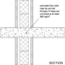 a line drawing of a cross section of an insulated slab from the