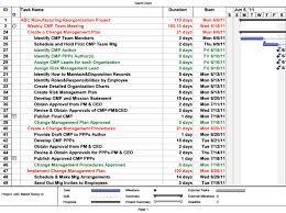 Resource Management Spreadsheet Scenario 1 Resource Management Cherylaschneider