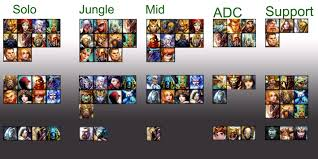 Smite Conquest Map Choosing A God How To Play Smite U2013 Arena