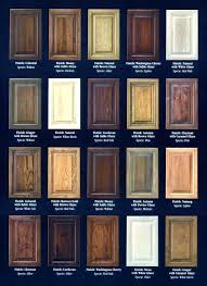 types of wood cabinets types of wood cabinets types of woods for cabinets all about