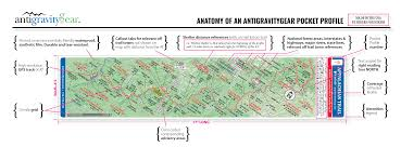Appalachian Trail Massachusetts Map by Appalachian Trail Elevation Pocket Profile Map Antigravitygear