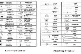 architectural electrical symbols for floor plans 1 architectural symbols for floor plans pdf architectural
