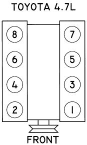 toyota number repair guides firing orders firing orders autozone com