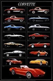 corvette timeline corvette chart chevrolet corvette cars and chevrolet