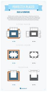 Dining Room Rugs Size Perfect Normal Living Room Rug Size Guide Ideas On Pinterest