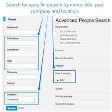How To Find Resumes On Linkedin 31 Proven Ways To Find Better Employees Step By Step Guide