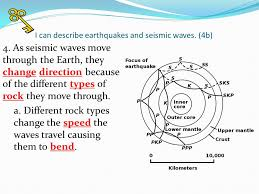 Alaska what type of seismic waves travel through earth images Lesson 7 8 earthquakes i can describe earthquakes and seismic jpg