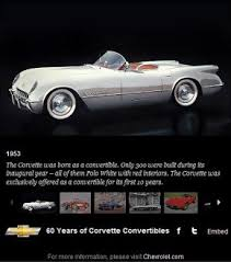 corvette the years corvette marks 60 years of performance with 427 convertible