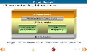 hibernate apk pocket hibernate apk version app for android devices