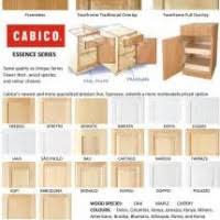 Cabico Cabinet Colors Sliding Wardrobe Designs For Small Bedroom Centerfordemocracy Org