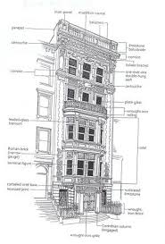 best 25 neoclassical architecture ideas on