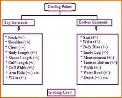 pattern and grading software essential pattern making software for garment industry goldnfiber
