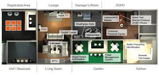 home layout planner home layout planner home deco plans