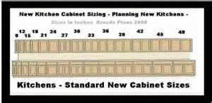 Kitchen Incredible Kitchen Cabinet Dimensions Standard Design - Base kitchen cabinet dimensions