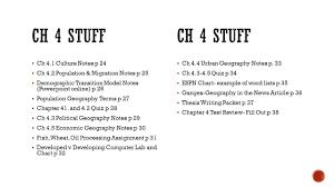 organize you atlas class syllabus pg1 calendar pg 2 note
