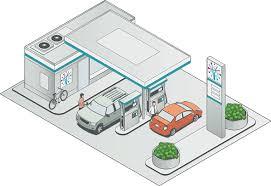 gas station floor plans wholesale gas guttman energy