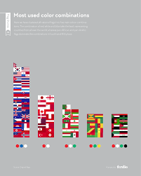flag stories u2014 most used color combinations