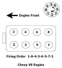 1984 corvette firing order engine blew up after 2hrs page 5 corvetteforum chevrolet