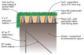Diy Backyard Putting Green by Kits For Backyard Artificial Practice Putting Greens In Any Size