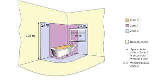 bathroom lighting zones 17th edition 2016 bathroom ideas u0026 designs