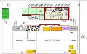 Mapping Layout Perusahaan | konsep template pt supertino industrial engineering