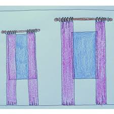 How To Hang Draperies The Right And Wrong Way To Hang Window Drapery Panels Jenna Burger