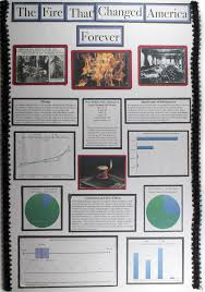 2017 poster and project competition winners amstat news