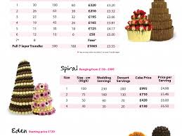 download wedding cake with prices food photos