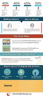 does at home red light therapy work red light therapy stop hair loss can it regrow your hair red