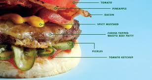How To Make The Perfect How To Build The Perfect Burger