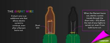 how to change fuse in christmas lights how do holiday lights work department of energy