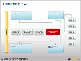 use process flow illustrations to communicate complex concepts in