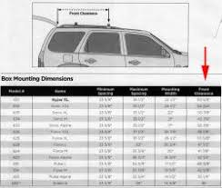 dimensions of toyota rav4 recommended roof top carrier for 2014 toyota rav4 xle etrailer com