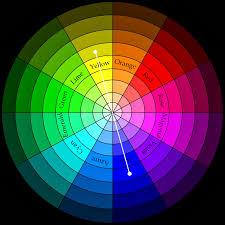 closet beauty colour schemes