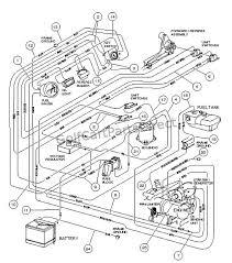 91 club car wiring diagram gooddy org